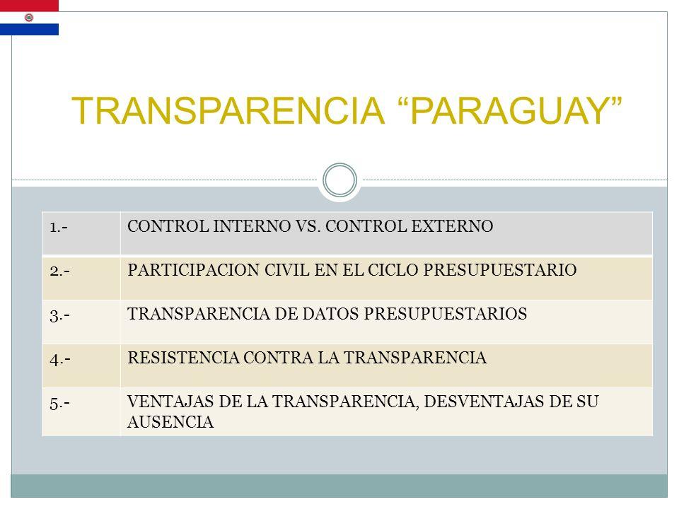 1.-CONTROL INTERNO VS. CONTROL EXTERNO 2.-PARTICIPACION CIVIL EN EL CICLO PRESUPUESTARIO 3.-TRANSPARENCIA DE DATOS PRESUPUESTARIOS 4.-RESISTENCIA CONT
