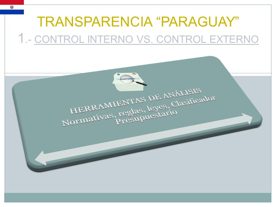 TRANSPARENCIA PARAGUAY 1.- CONTROL INTERNO VS. CONTROL EXTERNO