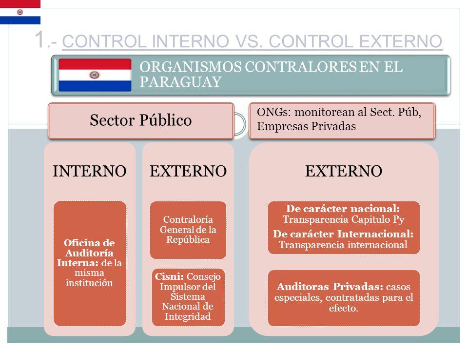 ORGANISMOS CONTRALORES EN EL PARAGUAY INTERNO Oficina de Auditoría Interna: de la misma institución EXTERNO Contraloría General de la República Cisni: