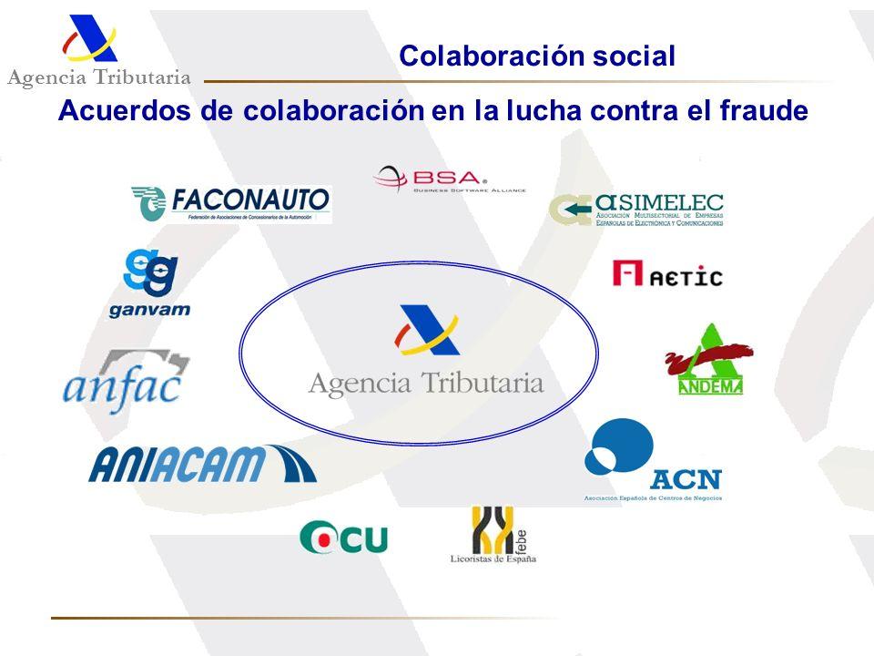 Agencia Tributaria Acuerdos de colaboración en la lucha contra el fraude Colaboración social