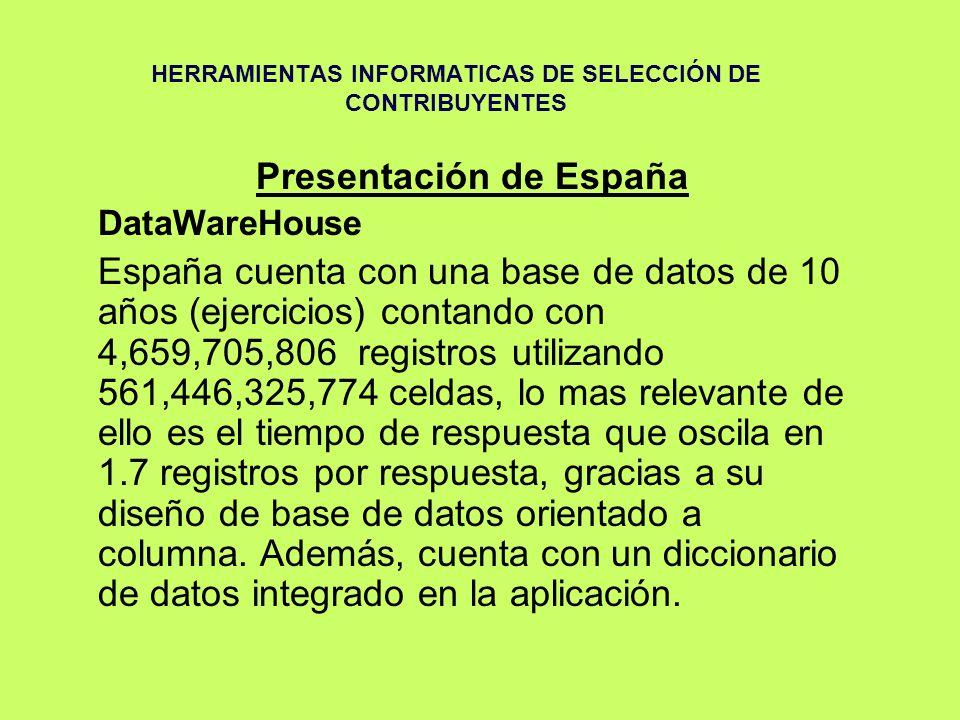 HERRAMIENTAS INFORMATICAS DE SELECCIÓN DE CONTRIBUYENTES Presentación de España DataWareHouse España cuenta con una base de datos de 10 años (ejercici