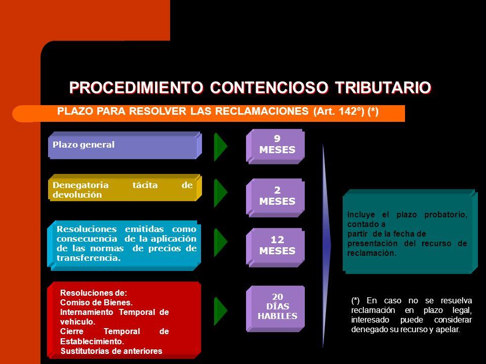 Denegatoria tácita de devolución 2 MESES 20 DÍAS HABILES Resoluciones emitidas como consecuencia de la aplicación de las normas de precios de transfer