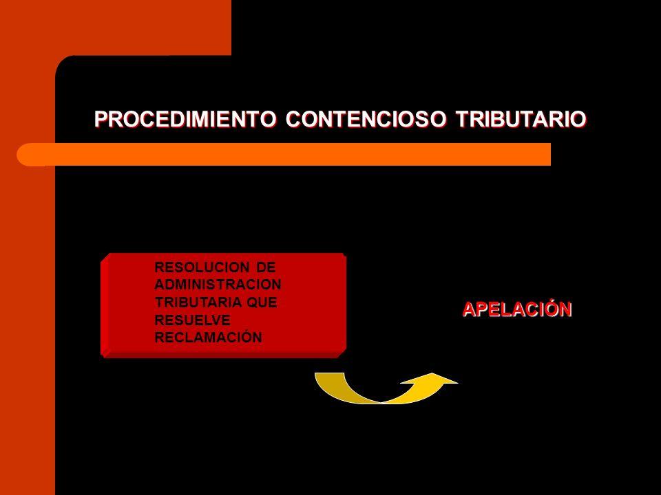 RESOLUCION DE ADMINISTRACION TRIBUTARIA QUE RESUELVE RECLAMACIÓN PROCEDIMIENTO CONTENCIOSO TRIBUTARIO APELACIÓN