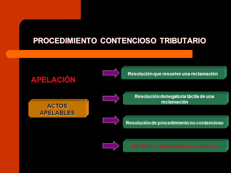 ACTOS APELABLES Resolución denegatoria tácita de una reclamación Resolución de procedimiento no contencioso RD, RM u O: Apelación de puro derecho Reso