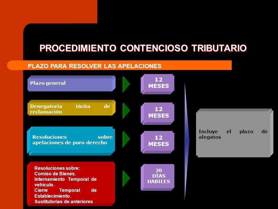 Denegatoria tácita de reclamación 12 MESES 20 DÍAS HABILES Resoluciones sobre apelaciones de puro derecho Incluye el plazo de alegatos 12 MESES Plazo