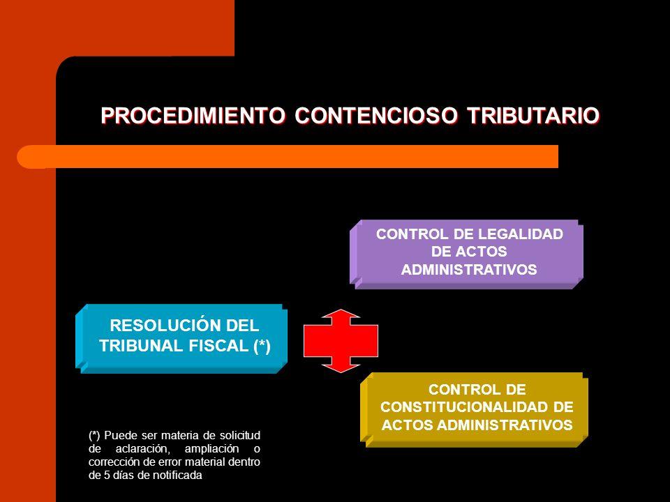 RESOLUCIÓN DEL TRIBUNAL FISCAL (*) CONTROL DE LEGALIDAD DE ACTOS ADMINISTRATIVOS CONTROL DE CONSTITUCIONALIDAD DE ACTOS ADMINISTRATIVOS PROCEDIMIENTO