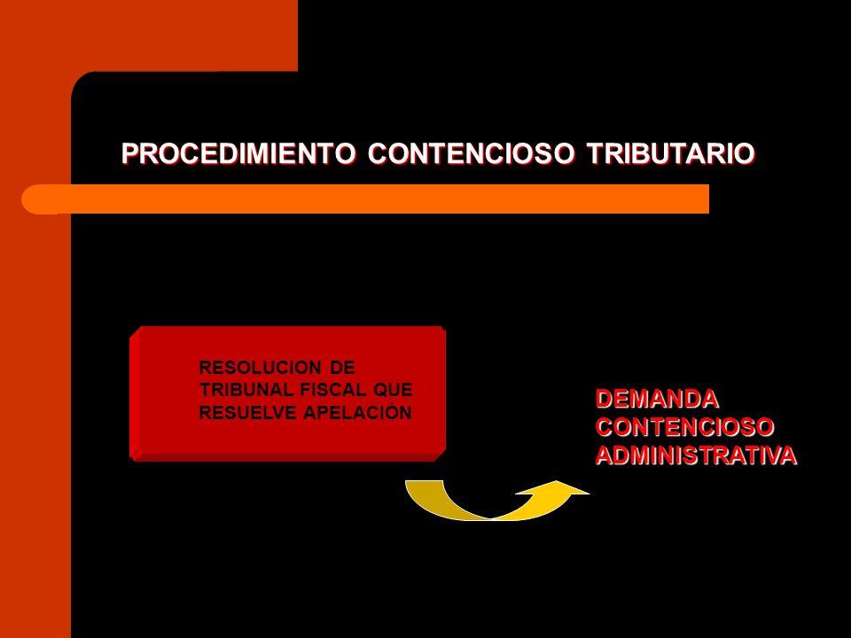 RESOLUCION DE TRIBUNAL FISCAL QUE RESUELVE APELACIÓN PROCEDIMIENTO CONTENCIOSO TRIBUTARIO DEMANDA CONTENCIOSO ADMINISTRATIVA