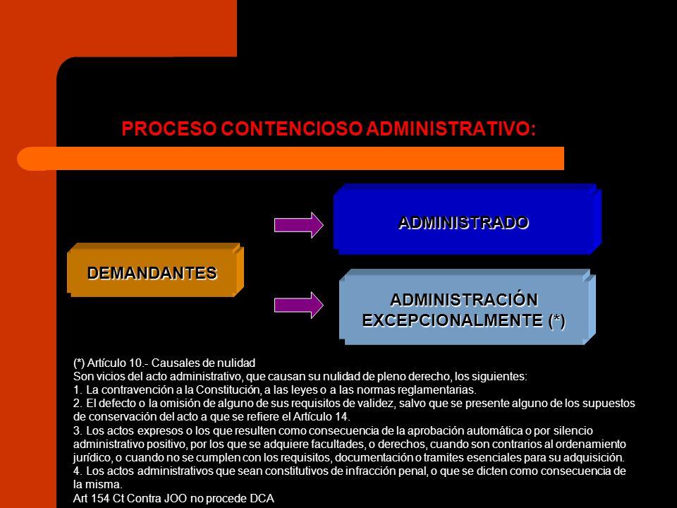 PROCESO CONTENCIOSO ADMINISTRATIVO: ADMINISTRADO ADMINISTRACIÓN EXCEPCIONALMENTE (*) DEMANDANTES (*) Artículo 10.- Causales de nulidad Son vicios del