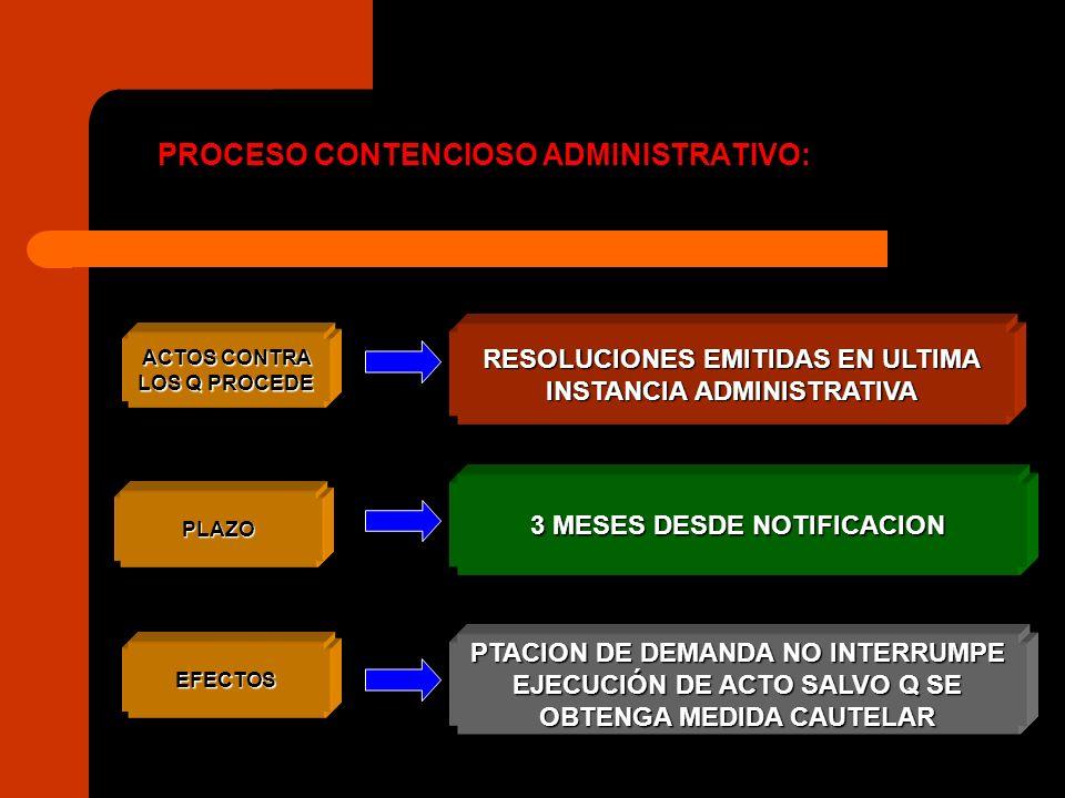 PROCESO CONTENCIOSO ADMINISTRATIVO: RESOLUCIONES EMITIDAS EN ULTIMA INSTANCIA ADMINISTRATIVA 3 MESES DESDE NOTIFICACION ACTOS CONTRA LOS Q PROCEDE PLA