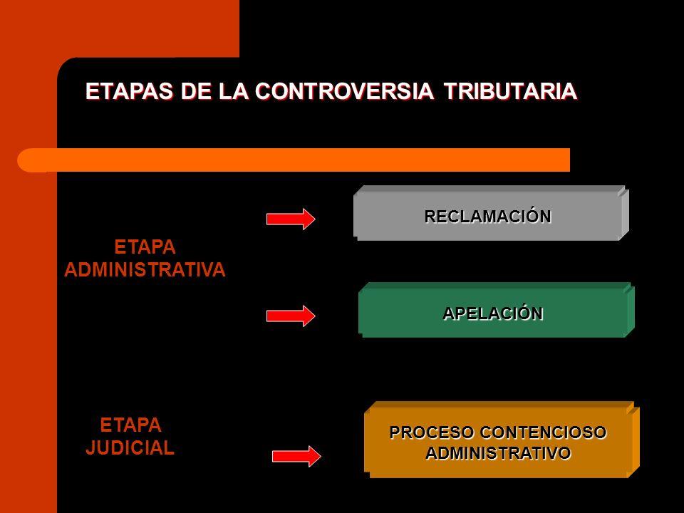 ETAPA ADMINISTRATIVA ETAPA JUDICIAL ETAPAS DE LA CONTROVERSIA TRIBUTARIA RECLAMACIÓN APELACIÓN PROCESO CONTENCIOSO ADMINISTRATIVO