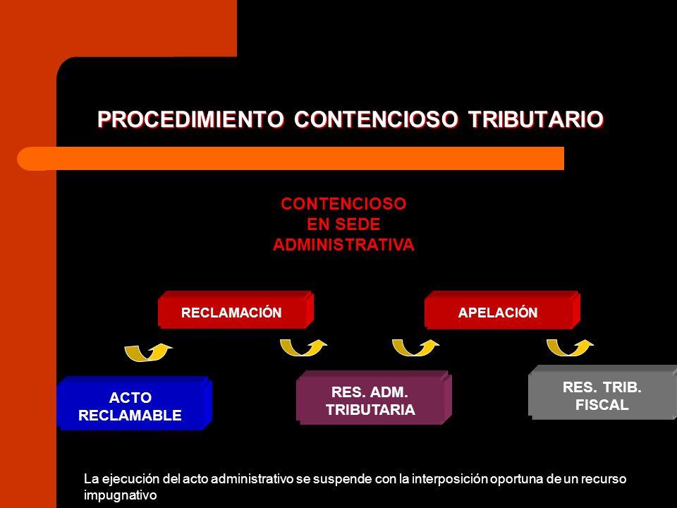 PROCEDIMIENTO CONTENCIOSO TRIBUTARIO ACTO RECLAMABLE CONTENCIOSO EN SEDE ADMINISTRATIVA ACTO RECLAMABLE RECLAMACIÓN RES. ADM. TRIBUTARIA APELACIÓN RES