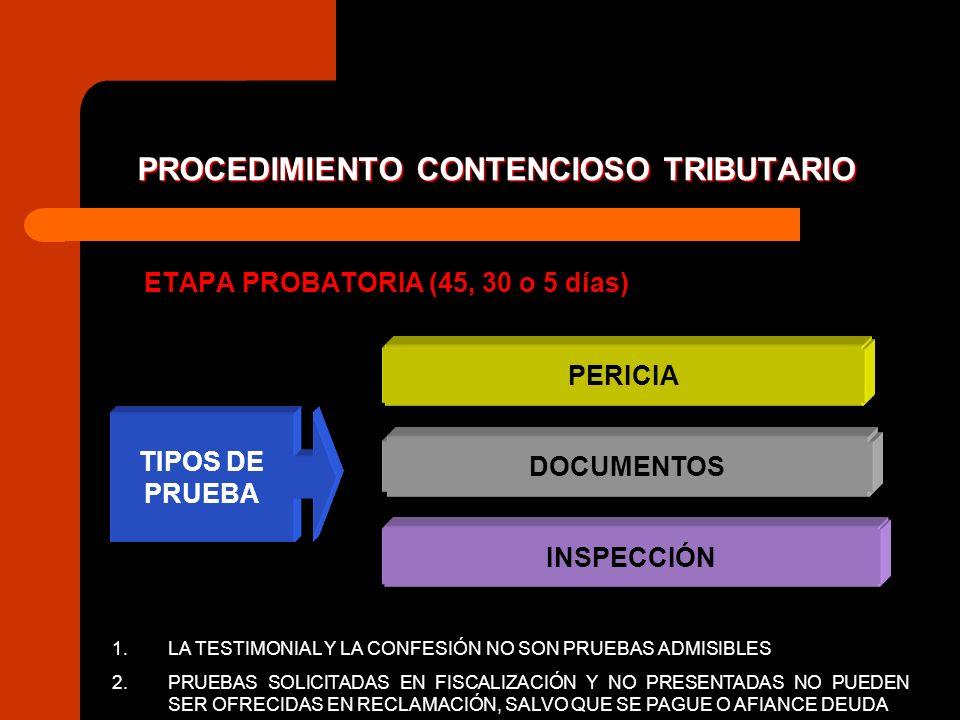 PROCEDIMIENTO CONTENCIOSO TRIBUTARIO ETAPA PROBATORIA (45, 30 o 5 días) TIPOS DE PRUEBA PERICIA DOCUMENTOS INSPECCIÓN 1.LA TESTIMONIAL Y LA CONFESIÓN