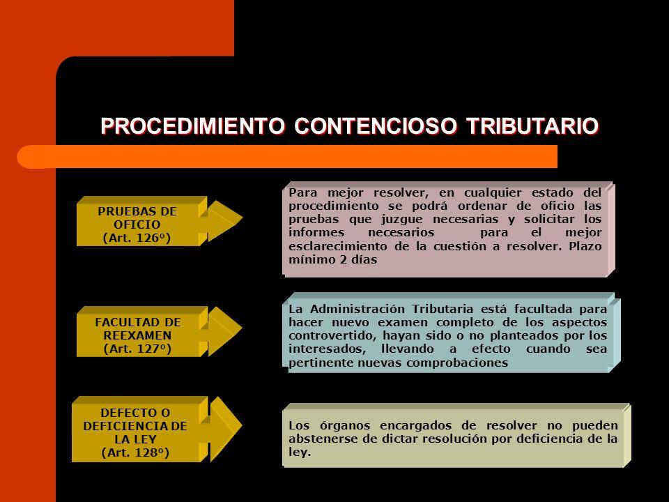 Denegatoria tácita de devolución 2 MESES 20 DÍAS HABILES Resoluciones emitidas como consecuencia de la aplicación de las normas de precios de transferencia.