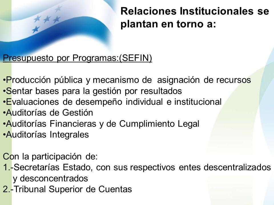 Relaciones Institucionales se plantan en torno a: Presupuesto por Programas:(SEFIN) Producción pública y mecanismo de asignación de recursos Sentar ba