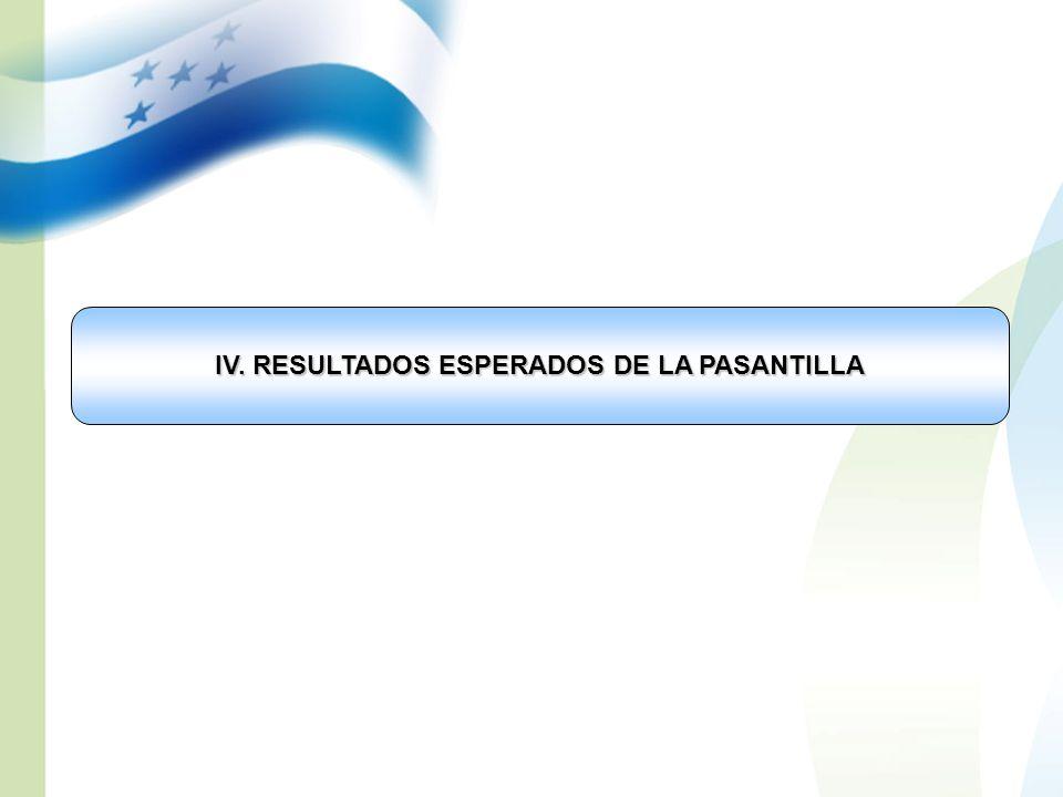 IV. RESULTADOS ESPERADOS DE LA PASANTILLA