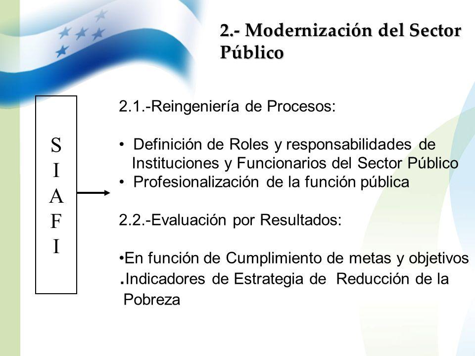 2.- Modernización del Sector Público SIAFISIAFI 2.1.-Reingeniería de Procesos: Definición de Roles y responsabilidades de Instituciones y Funcionarios