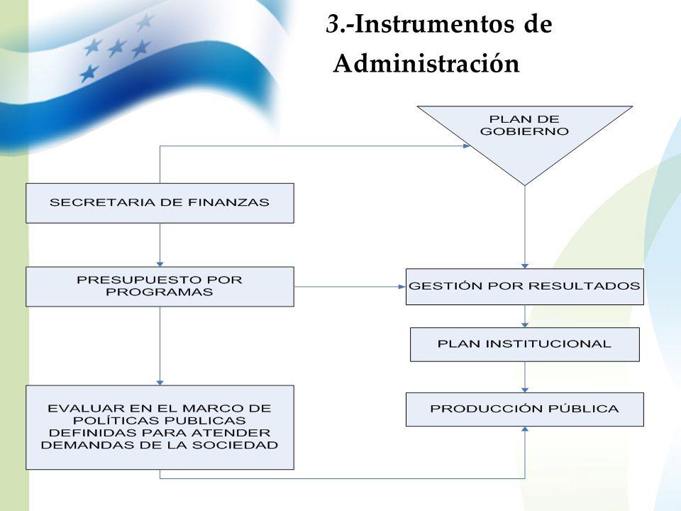 3.-Instrumentos de Administración