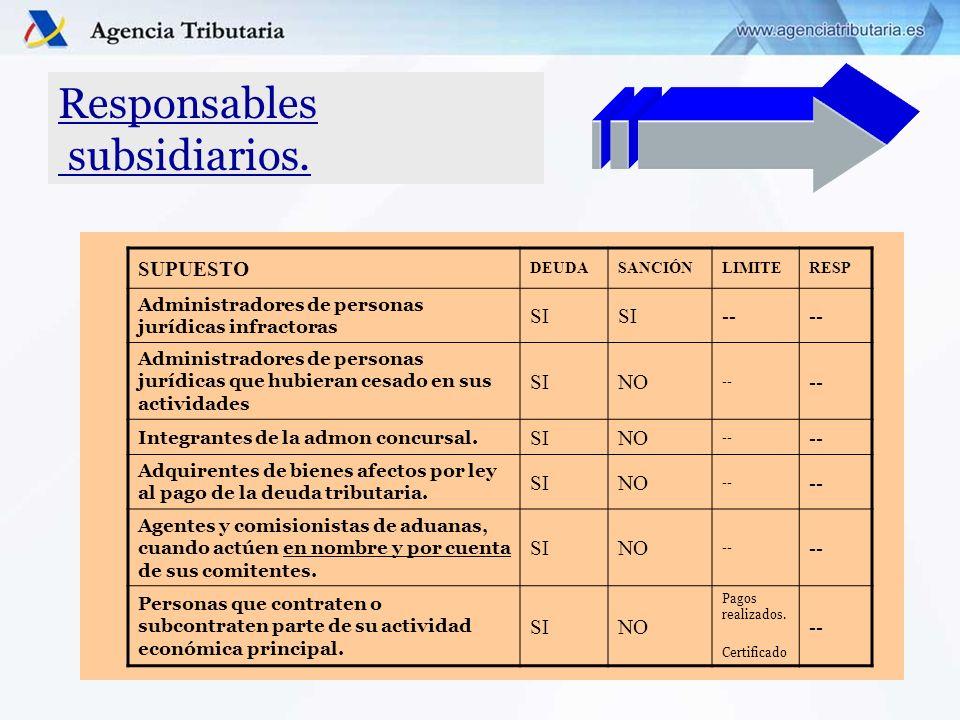 Responsables subsidiarios. SUPUESTO DEUDASANCIÓNLIMITERESP Administradores de personas jurídicas infractoras SI -- Administradores de personas jurídic