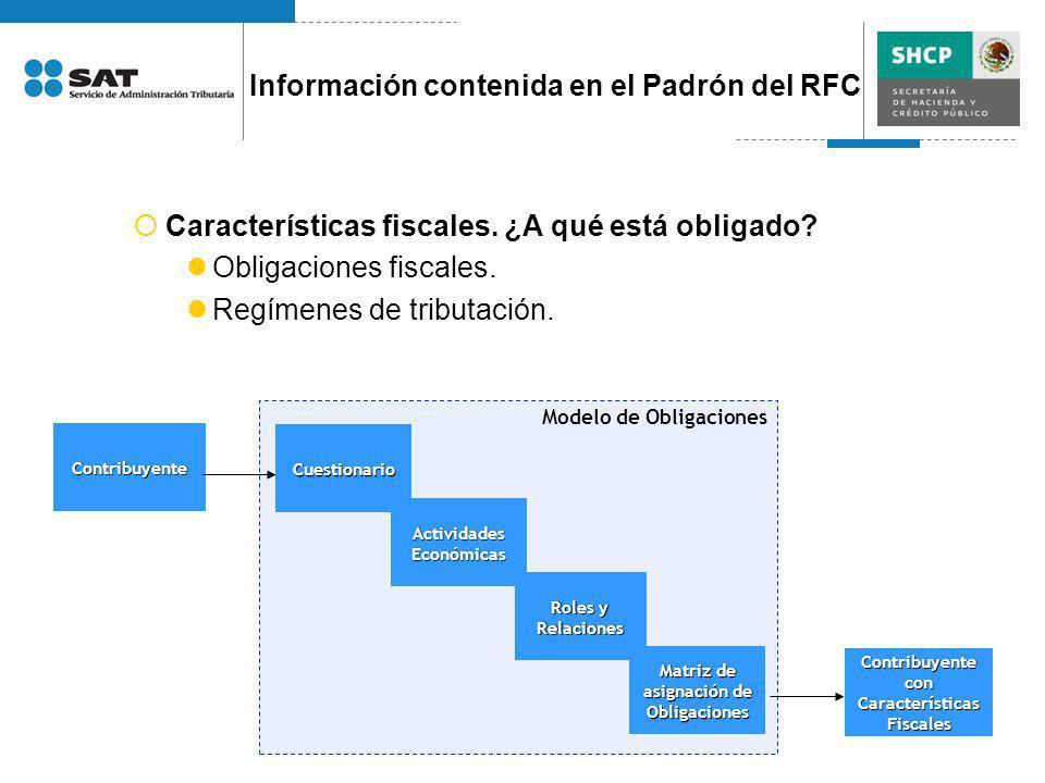 Características fiscales. ¿A qué está obligado? Obligaciones fiscales. Regímenes de tributación. Información contenida en el Padrón del RFC Modelo de
