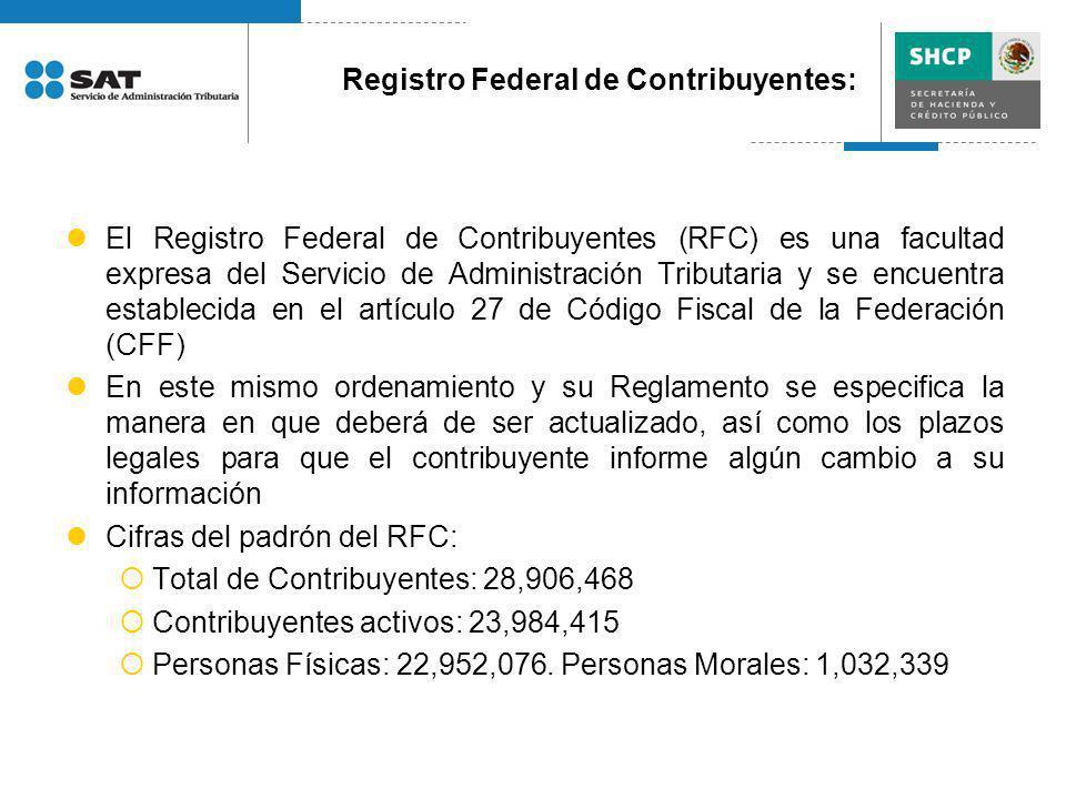 Registro Federal de Contribuyentes: El Registro Federal de Contribuyentes (RFC) es una facultad expresa del Servicio de Administración Tributaria y se