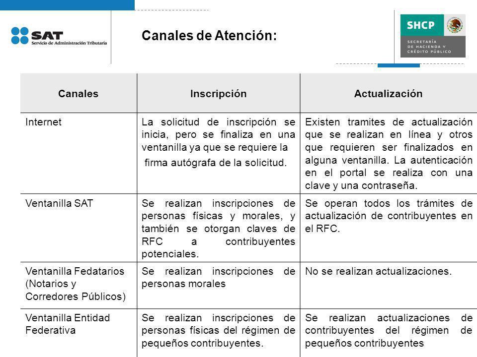 CanalesInscripciónActualización Actualización por declaraciones Se inscriben asalariados con la información de la declaración informativa de sueldos y salarios que presentan los patrones.