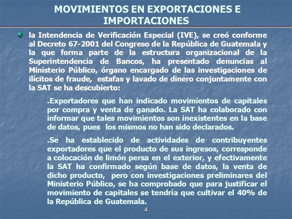 4 MOVIMIENTOS EN EXPORTACIONES E IMPORTACIONES la Intendencia de Verificación Especial (IVE), se creó conforme al Decreto 67-2001 del Congreso de la R
