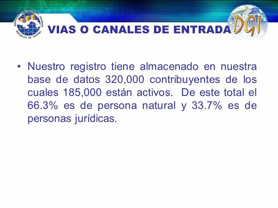 VIAS O CANALES DE ENTRADA Nuestro registro tiene almacenado en nuestra base de datos 320,000 contribuyentes de los cuales 185,000 están activos. De es