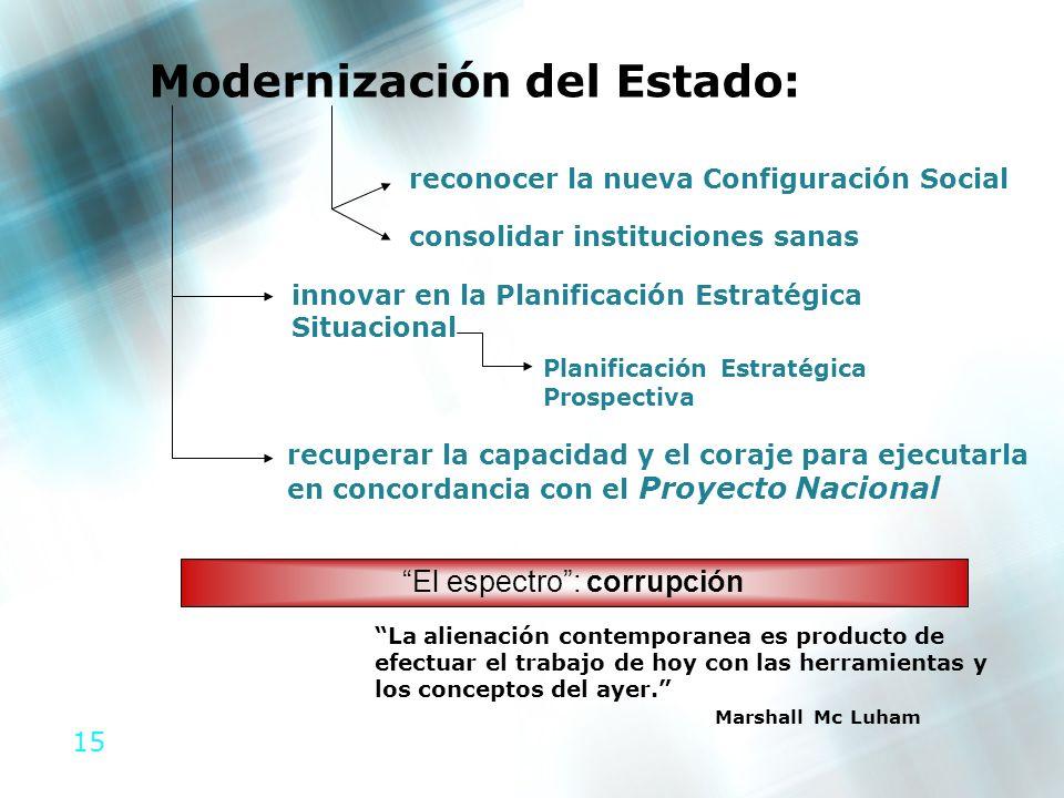 15 Modernización del Estado: reconocer la nueva Configuración Social consolidar instituciones sanas innovar en la Planificación Estratégica Situaciona