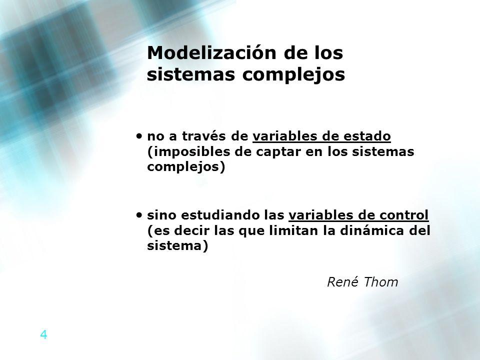 4 Modelización de los sistemas complejos no a través de variables de estado (imposibles de captar en los sistemas complejos) sino estudiando las varia