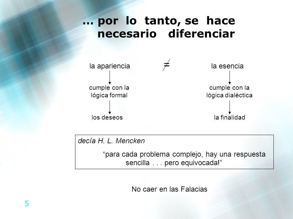 5 … por lo tanto, se hace necesario diferenciar la apariencia = la esencia cumple con la lógica dialéctica cumple con la lógica formal la finalidadlos