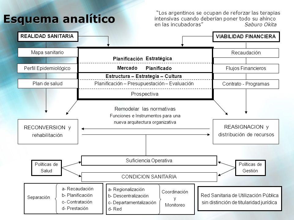 8 Planificación Estratégica Mercado Planificado Estructura – Estrategia – Cultura Planificación – Presupuestación – Evaluación Prospectiva REALIDAD SA