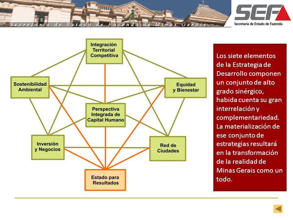 Los siete elementos de la Estrategia de Desarrollo componen un conjunto de alto grado sinérgico, habida cuenta su gran interrelación y complementaried