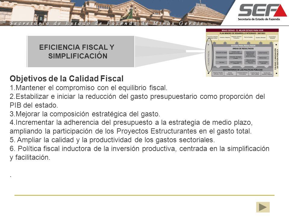 Objetivos de la Calidad Fiscal 1.Mantener el compromiso con el equilibrio fiscal. 2.Estabilizar e iniciar la reducción del gasto presupuestario como p