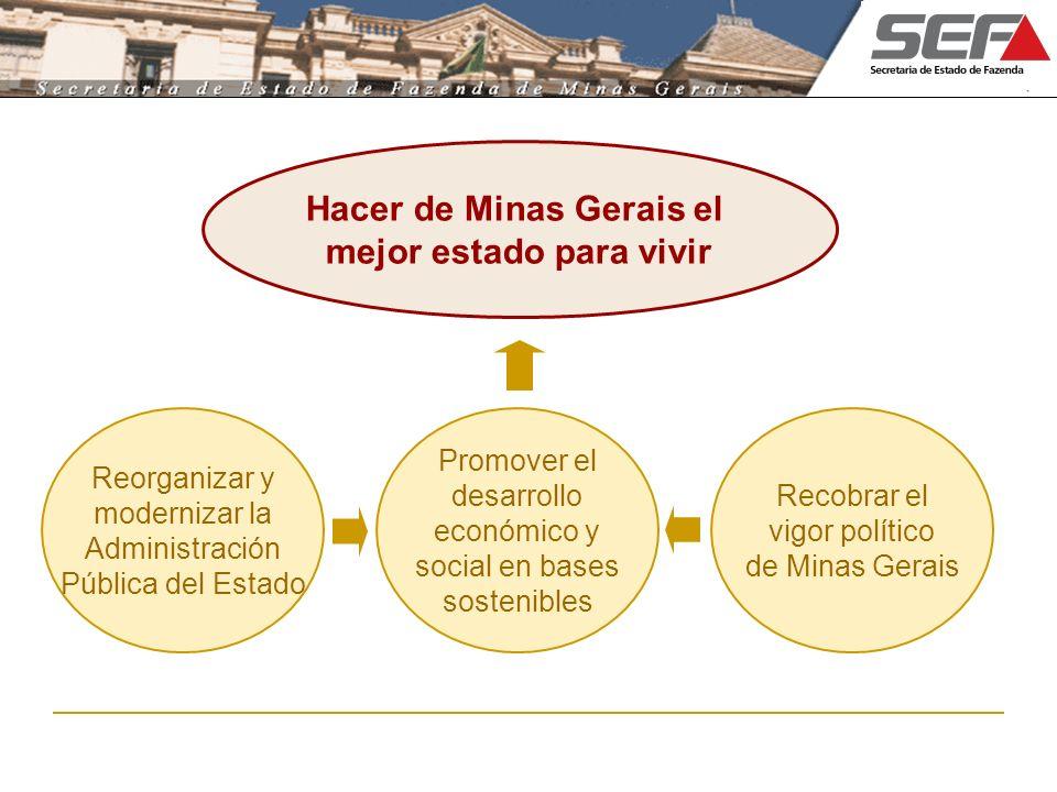 Hacer de Minas Gerais el mejor estado para vivir Promover el desarrollo económico y social en bases sostenibles Reorganizar y modernizar la Administra