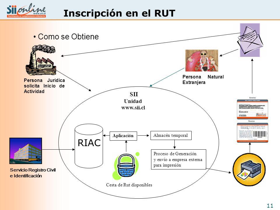 11 Inscripción en el RUT Como se Obtiene Persona Jurídica solicita Inicio de Actividad Persona Natural Extranjera Cesta de Rut disponibles SII Unidad