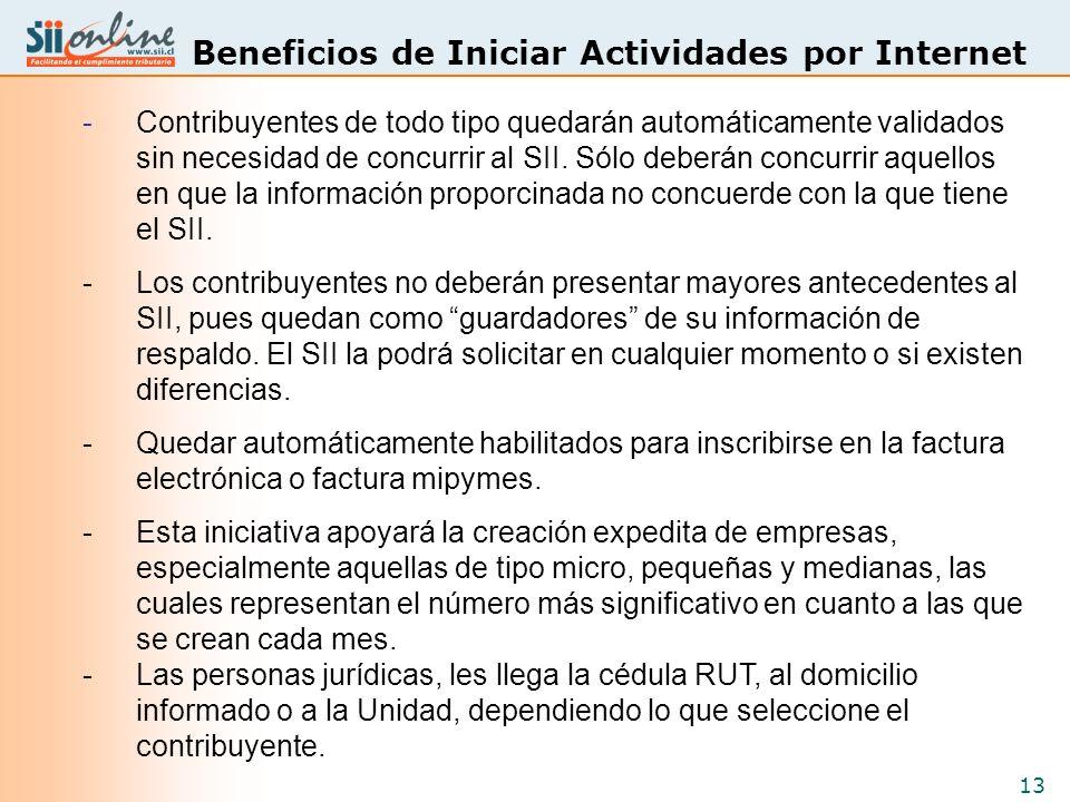 13 Beneficios de Iniciar Actividades por Internet -Contribuyentes de todo tipo quedarán automáticamente validados sin necesidad de concurrir al SII. S
