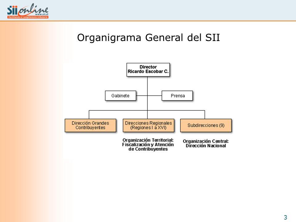 3 Organigrama General del SII