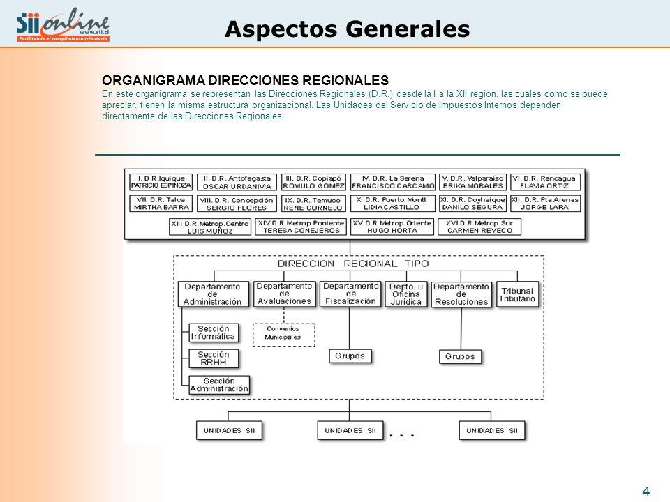 4 Aspectos Generales ORGANIGRAMA DIRECCIONES REGIONALES En este organigrama se representan las Direcciones Regionales (D.R.) desde la I a la XII regió