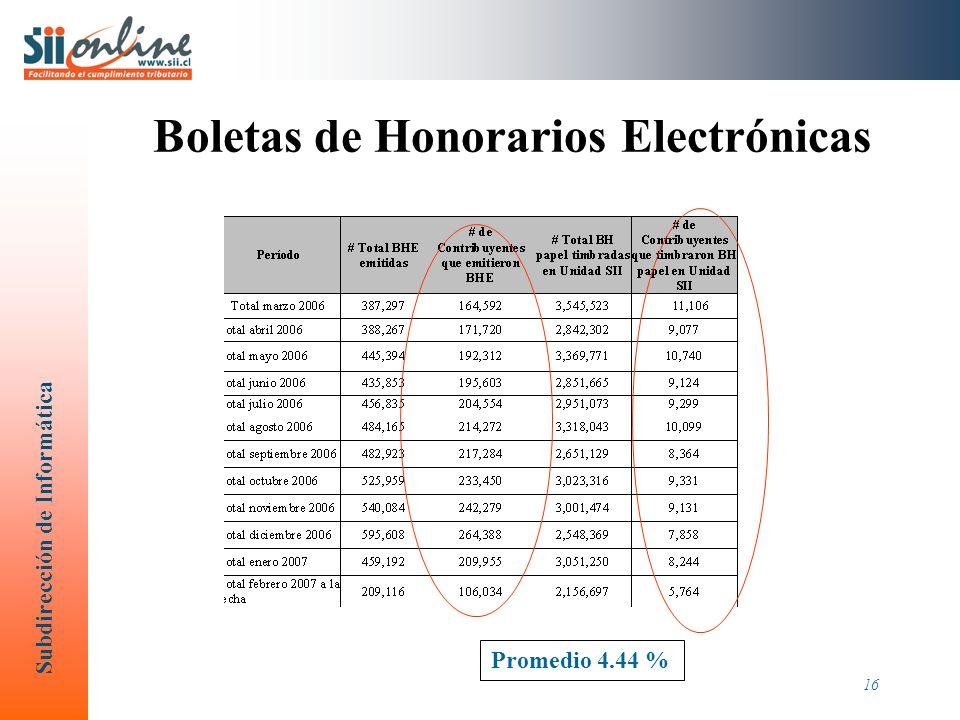 Subdirección de Informática 16 Boletas de Honorarios Electrónicas Promedio 4.44 %