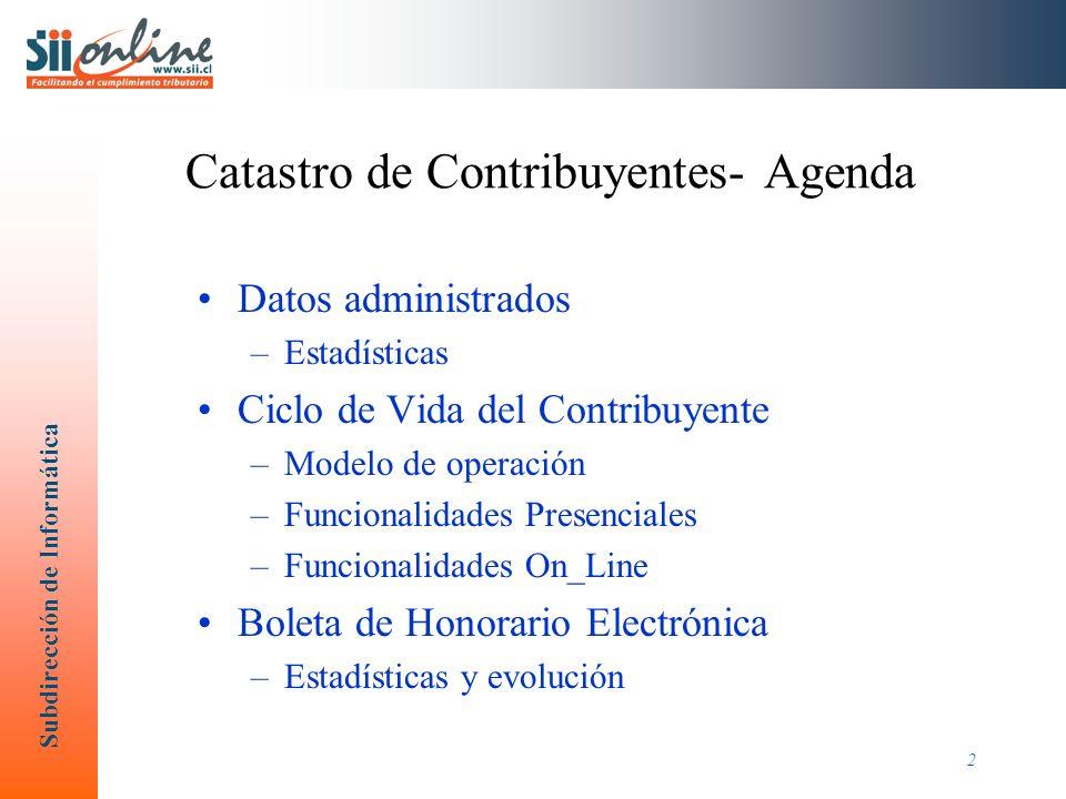 Subdirección de Informática 2 Datos administrados –Estadísticas Ciclo de Vida del Contribuyente –Modelo de operación –Funcionalidades Presenciales –Funcionalidades On_Line Boleta de Honorario Electrónica –Estadísticas y evolución Catastro de Contribuyentes- Agenda