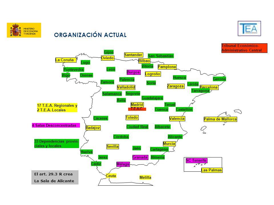 ORGANIZACIÓN ACTUAL T.E.A.C. Tribunal Económico- Administrativo Central Badajoz Ceuta Melilla Las Palmas La Coruña Oviedo Santander Bilbao Pamplona Lo