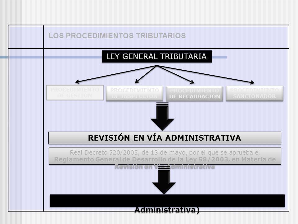 5 LOS PROCEDIMIENTOS TRIBUTARIOS LEY GENERAL TRIBUTARIA PROCEDIMIENTO DE GESTIÓN PROCEDIMIENTO DE INSPECCIÓN PROCEDIMIENTO DE RECAUDACIÓN PROCEDIMIENT