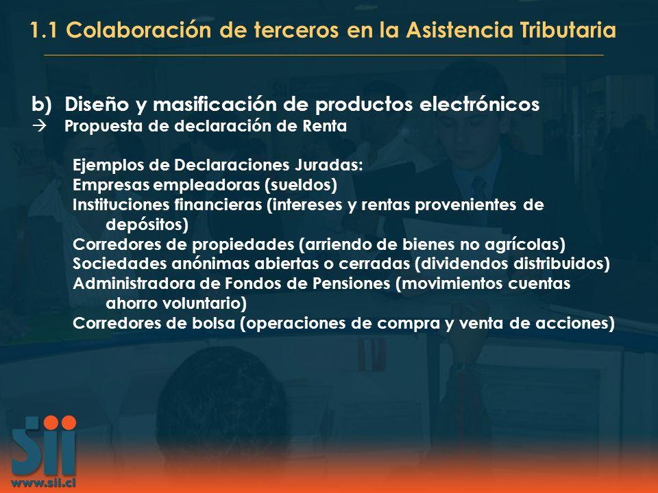 b)Diseño y masificación de productos electrónicos Propuesta de declaración de Renta Ejemplos de Declaraciones Juradas: Empresas empleadoras (sueldos)