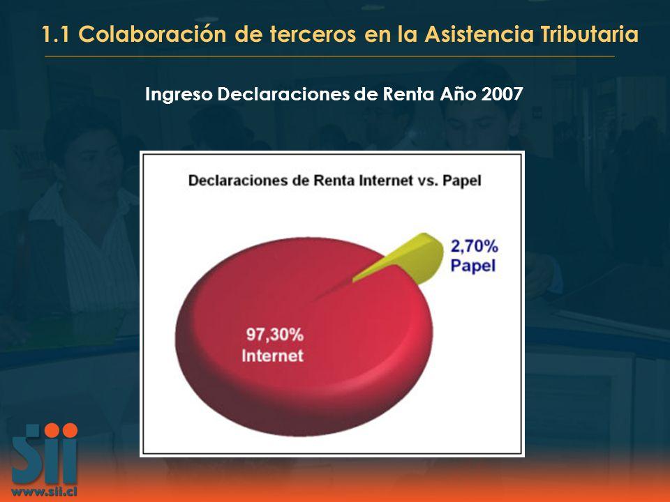 Ingreso Declaraciones de Renta Año 2007