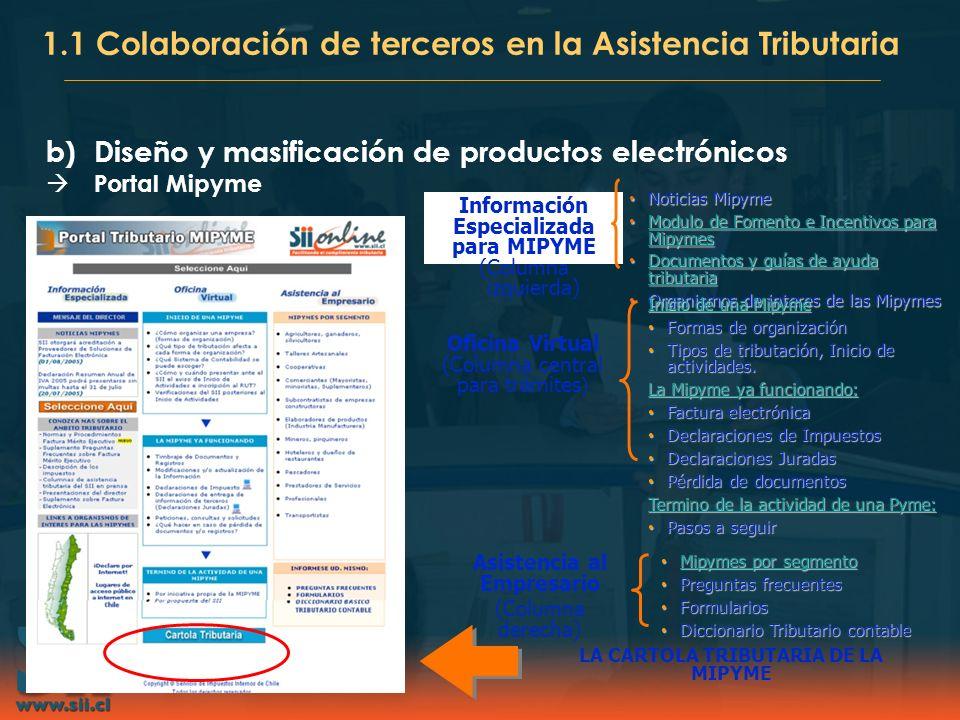 b)Diseño y masificación de productos electrónicos Portal Mipyme 1.1 Colaboración de terceros en la Asistencia Tributaria Información Especializada par