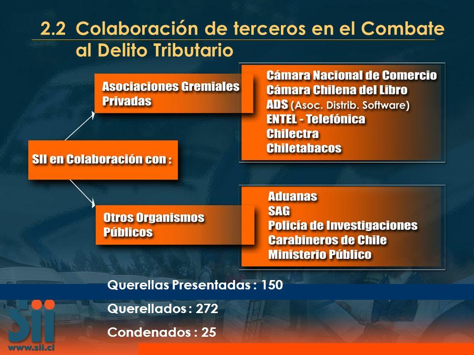 2.2Colaboración de terceros en el Combate al Delito Tributario Querellas Presentadas : 150 Querellados : 272 Condenados : 25