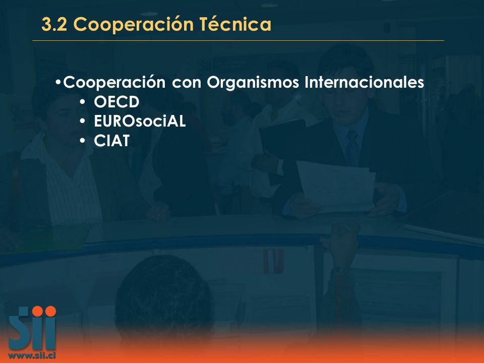 Cooperación con Organismos Internacionales OECD EUROsociAL CIAT 3.2 Cooperación Técnica
