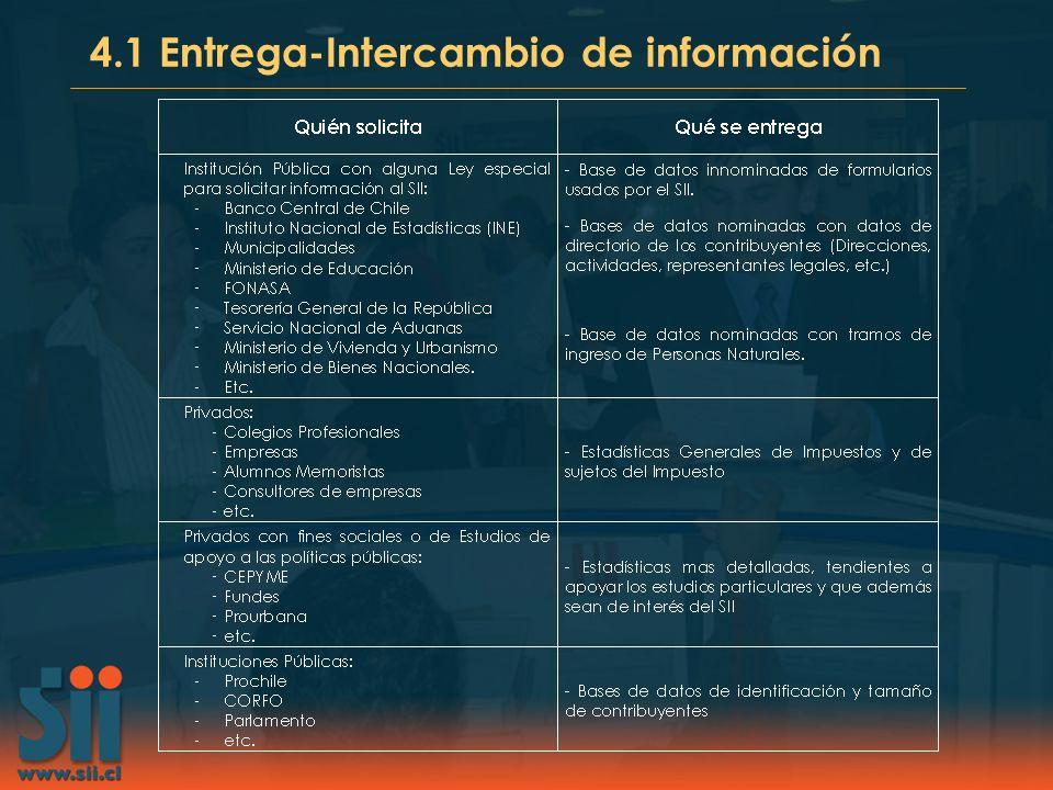 4.1 Entrega-Intercambio de información