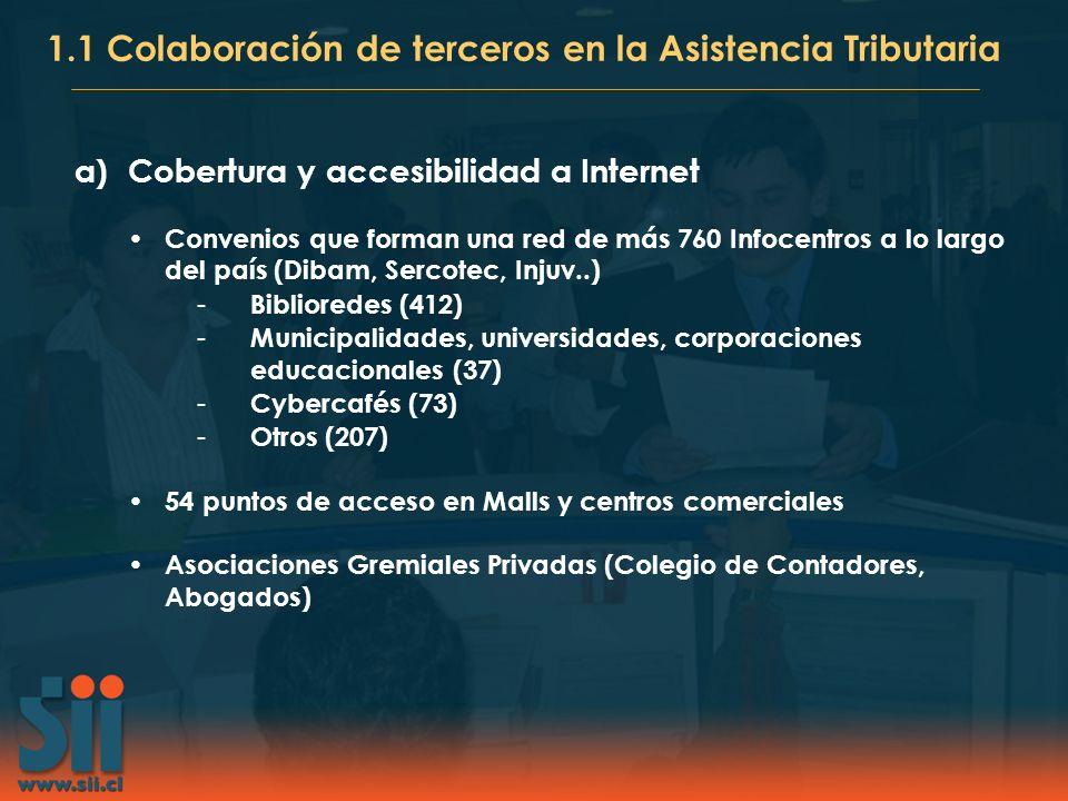 1.1 Colaboración de terceros en la Asistencia Tributaria a)Cobertura y accesibilidad a Internet Convenios que forman una red de más 760 Infocentros a