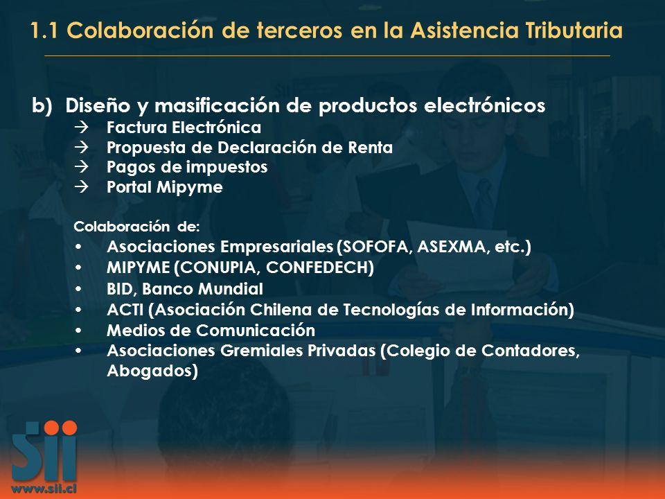 3. COLABORACIÓN DE TERCEROS EN EL DESARROLLO DE LA ORGANIZACIÓN